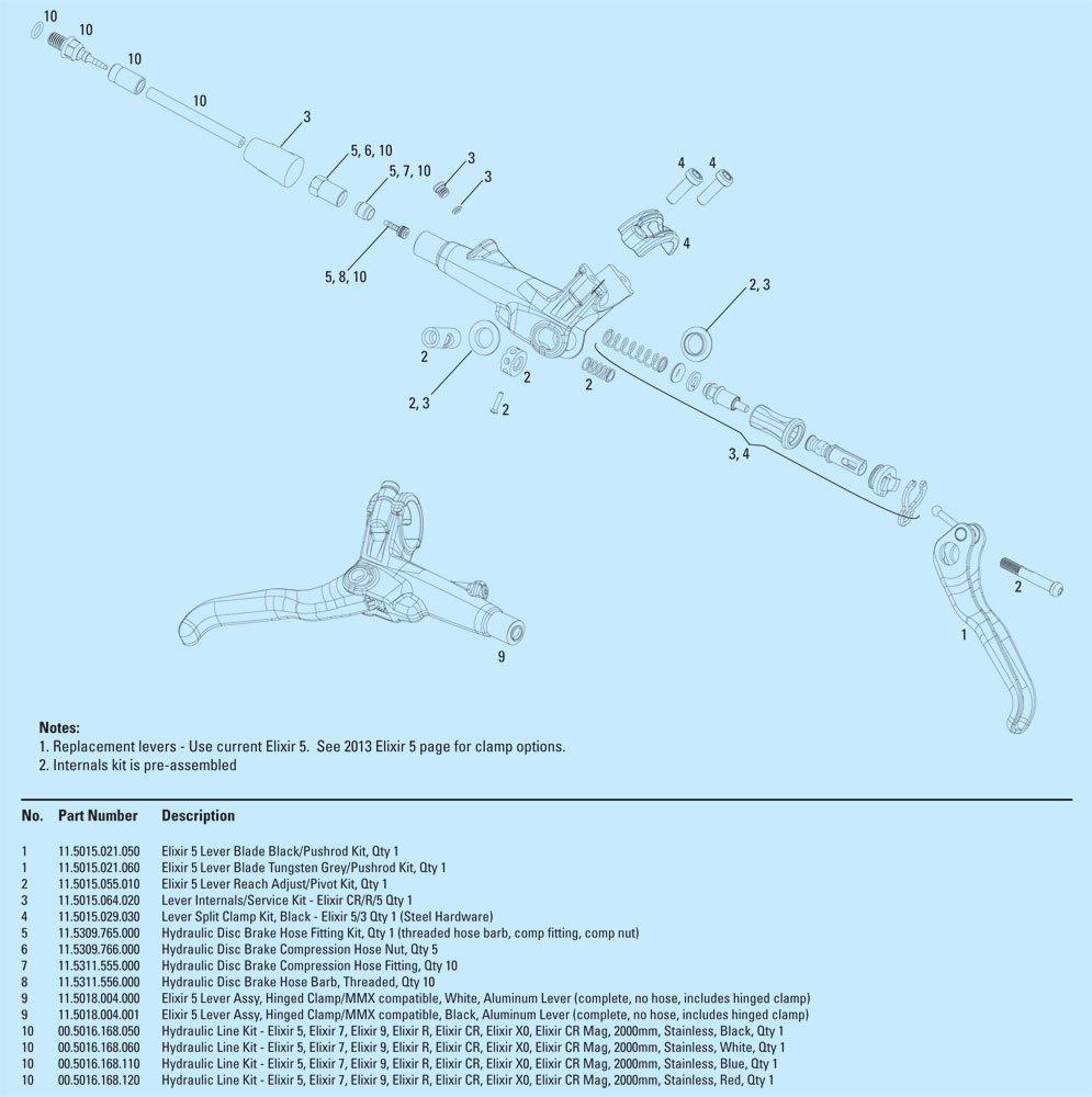 Hadice pro hydraulické brzdy - Elixir 5, 7, 9, R, CR, X0, CR Mag, 2000 mm, nerez, bílá AVID