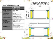 Středové misky s ložisky -Truvativ Sram Press Fit BB92 - MTB