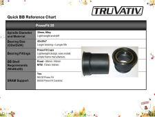 Osa Truvativ BB30 PressFit 30 - PF30