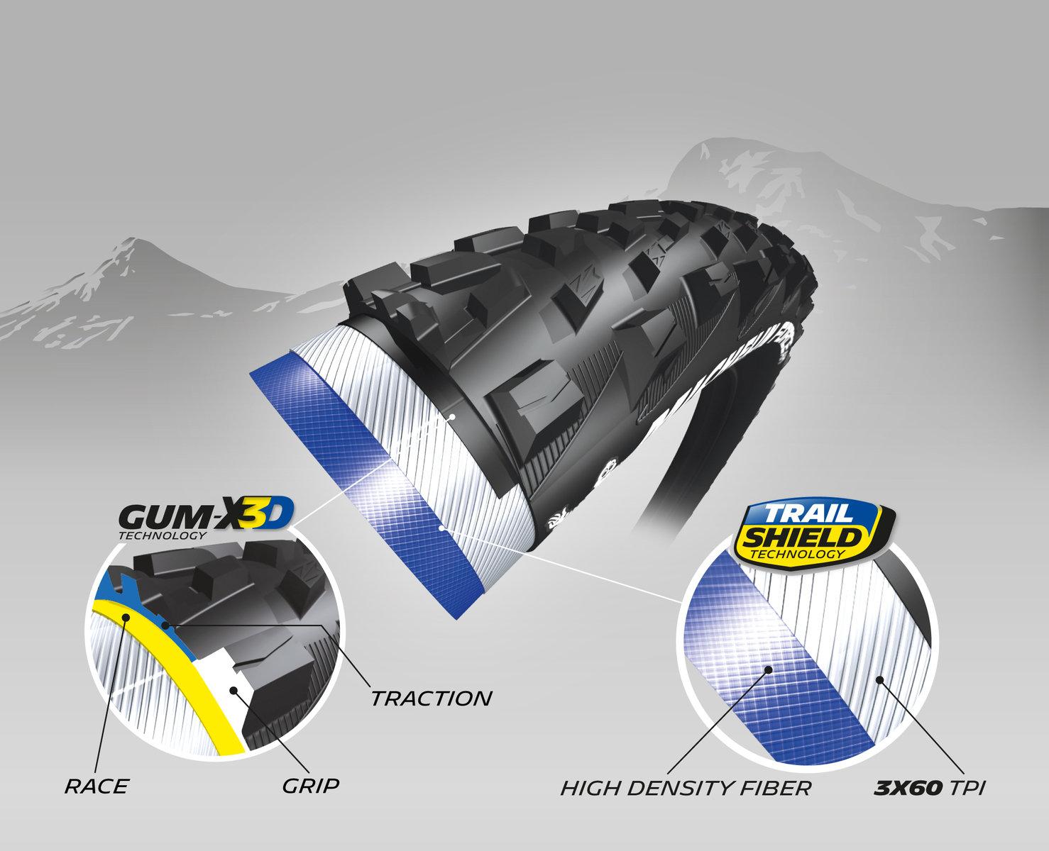 Plášť Michelin 27.5X2.35 FORCE AM TS TLR